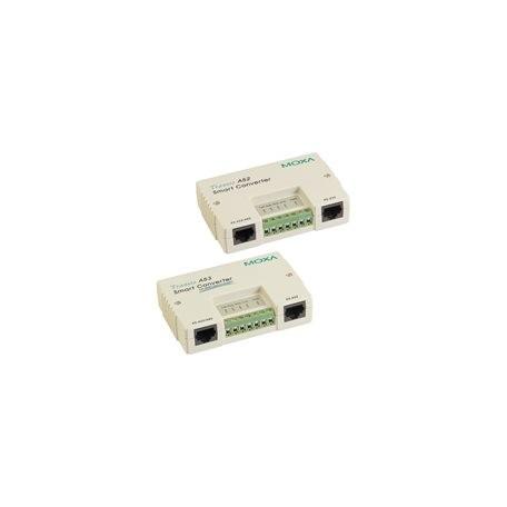 A53-DB25F w/ Adapter